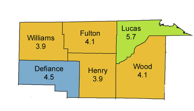 Unemployment rates fell in almost every Ohio county in September.